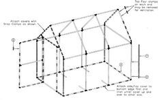 1000+ ideas about Pvc Greenhouse on Pinterest