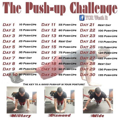 25 Best Ideas About Push Up Challenge On Pinterest 30 Day