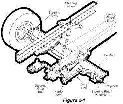 V6 Engine Cutaway Engine Water Pump Wiring Diagram ~ Odicis