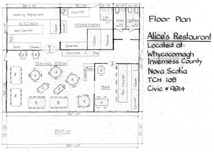 Small Restaurant Square Floor Plans