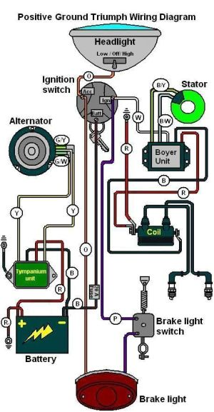 Wiring Diagram for Triumph, BSA with Boyer Ignition | Motorcycle Wiring | Pinterest
