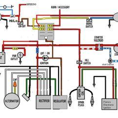 Installation Wiring Diagram Of Motorcycle Alarm System Roper Dryer Plug Xs650 | Diagrams Pinterest Motorbikes