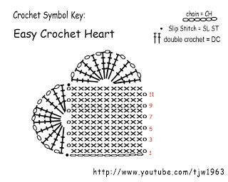 150 best images about Crochet hearts patterns on Pinterest