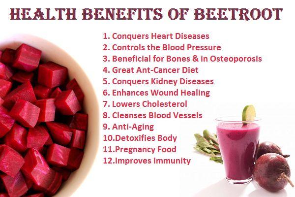 10 best images about BEET JUICE benefits on Pinterest ...