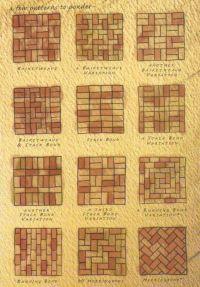 25+ best ideas about Brick patterns on Pinterest
