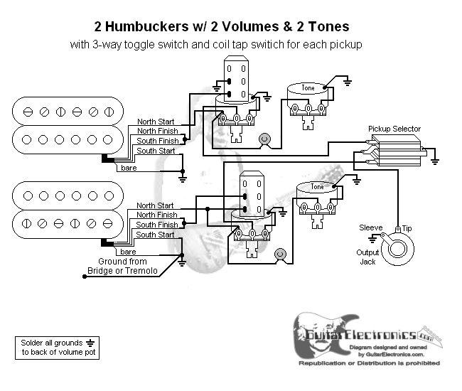 guitar wiring diagram two humbuckers