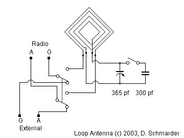 1000+ images about Radio Stuff- Antennas, and Such on