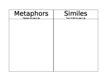 I use this activity when teaching about metaphors and