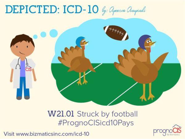 ICD10 Humor Struck by football ICD10 Humor