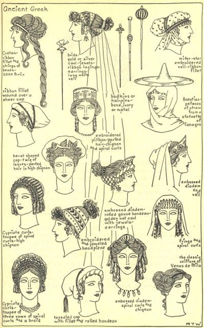 25 Best Ideas About Greek Goddess Hairstyles On Pinterest Greek