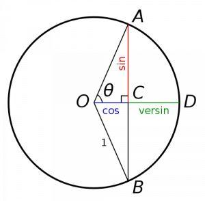 25+ best ideas about Geometric formulas on Pinterest