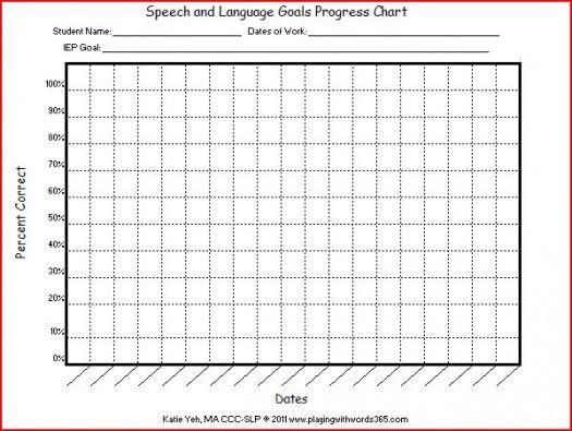 25+ best ideas about Speech data sheets on Pinterest