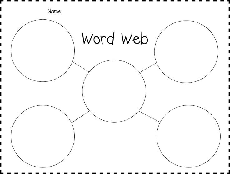 30 best images about Graphic organizers on Pinterest