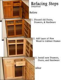 Best 20+ Cabinet refacing ideas on Pinterest | Diy cabinet ...