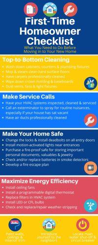 Best 25+ First home checklist ideas on Pinterest | New ...