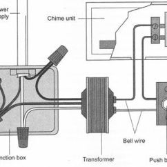 Hvac Transformer Wiring Diagram 2007 Jeep Compass Engine A Conventional Doorbell Has Wires That Connect The Chimes Or Bell To Power Source And ...