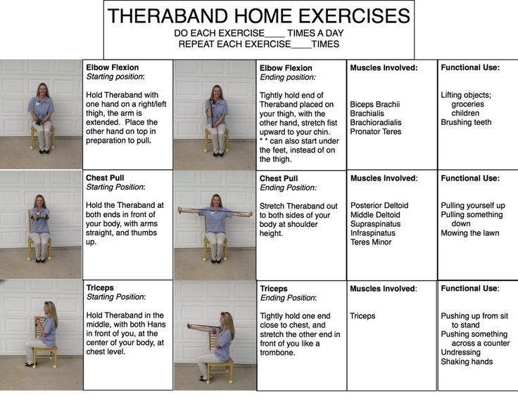 chair exercises for seniors handout sheepskin cover theraband | geriatric ot treatment ideas pinterest band, upper body and ...
