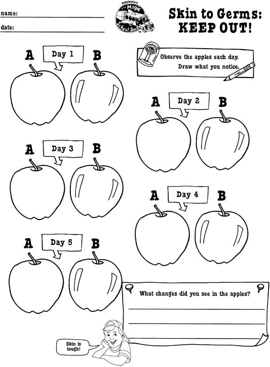 Skin to Germs: KEEP OUT!! printable activity sheet