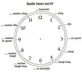 117 best images about FLE Lexique du temps on Pinterest