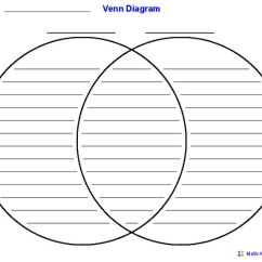 Venn Diagram Word Problems With 3 Circles Sun S Core Venn-diagram-graphic.png (792×612) | Educational Pinterest Math I, Beginning Of Year And Student