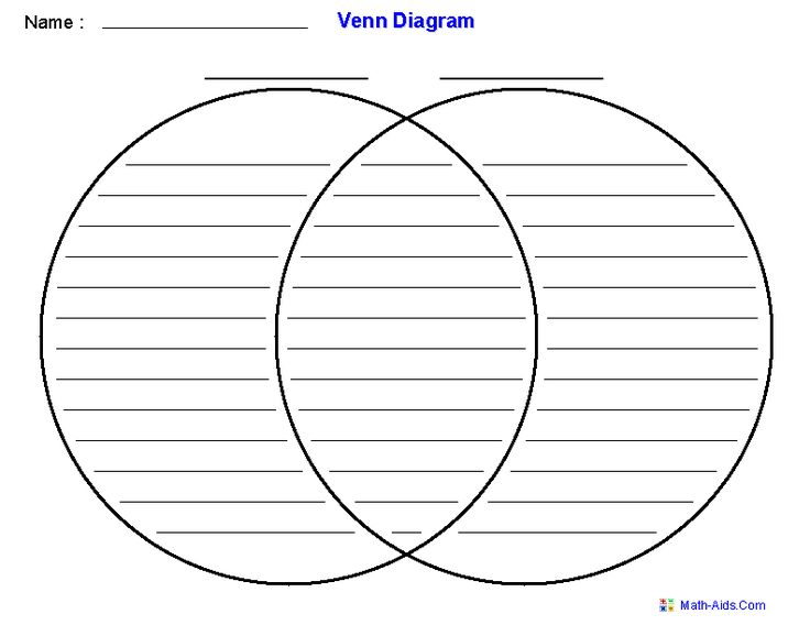 venn diagram word problems with 3 circles directv genie dvr wiring venn-diagram-graphic.png (792×612) | educational pinterest math i, beginning of year and student