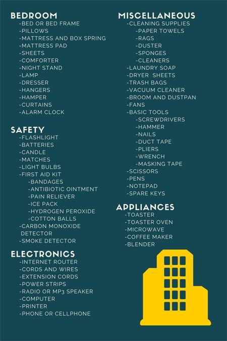 Apartment Needs Checklist