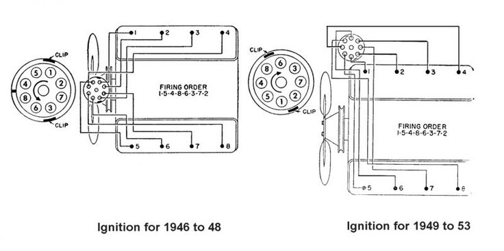 turn signal crossword limitorque wiring diagram l120 1000+ images about on pinterest   cars, chevy and trucks