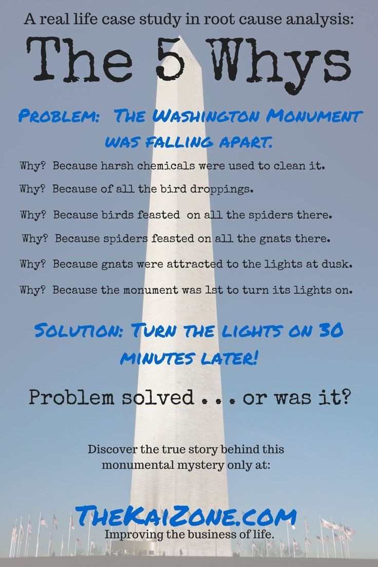 fishbone diagram example for manufacturing light sensor switch circuit root cause analysis, 5 whys, whys washington monument, jefferson memorial, ...
