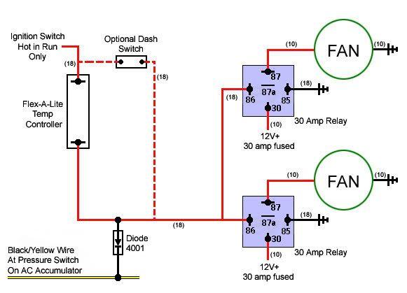 Fan Motor Capacitor Test