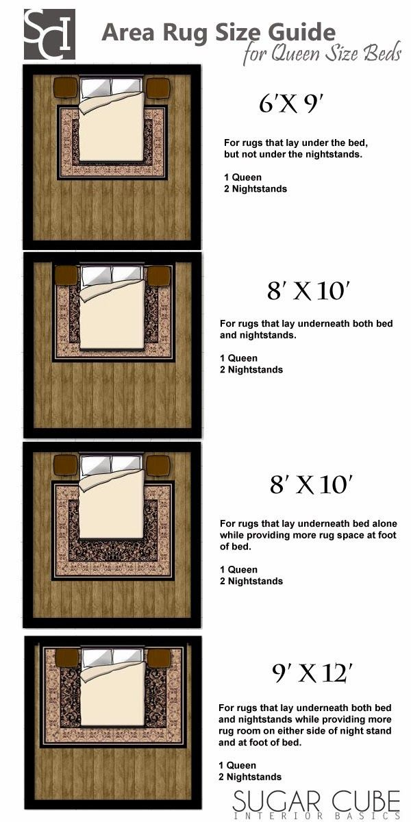 Best 25 Rug size ideas on Pinterest  Rug placement Area rug placement and Rug placement bedroom
