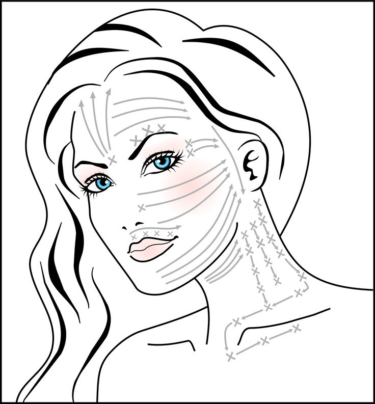 Diagram on how to do the MIRA-Dynamic Anti-Aging Facial