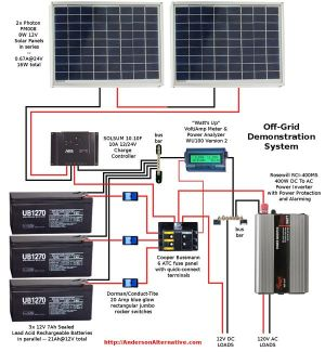RV Diagram solar | Wiring Diagram | Camping, R V wiring