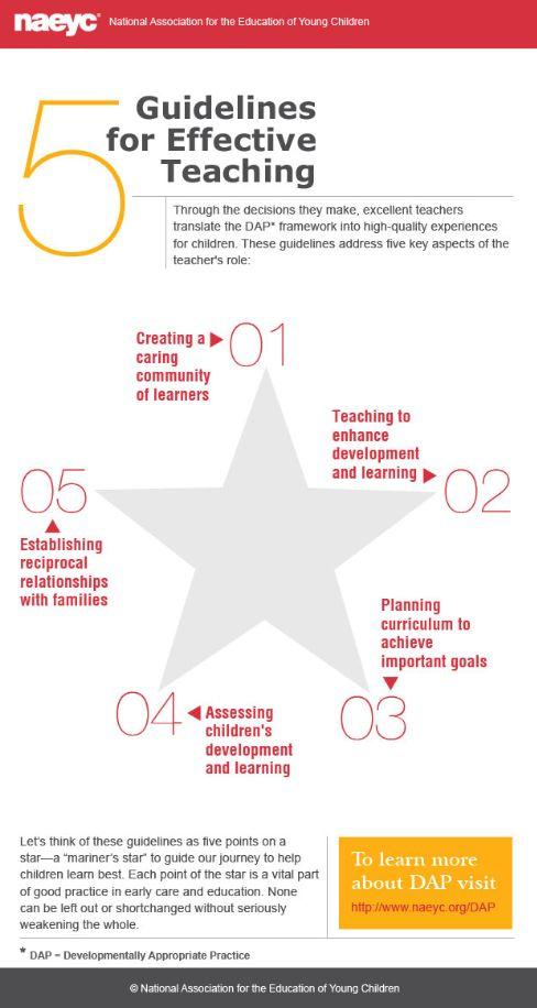 25 Best Ideas About Effective Teaching On Pinterest