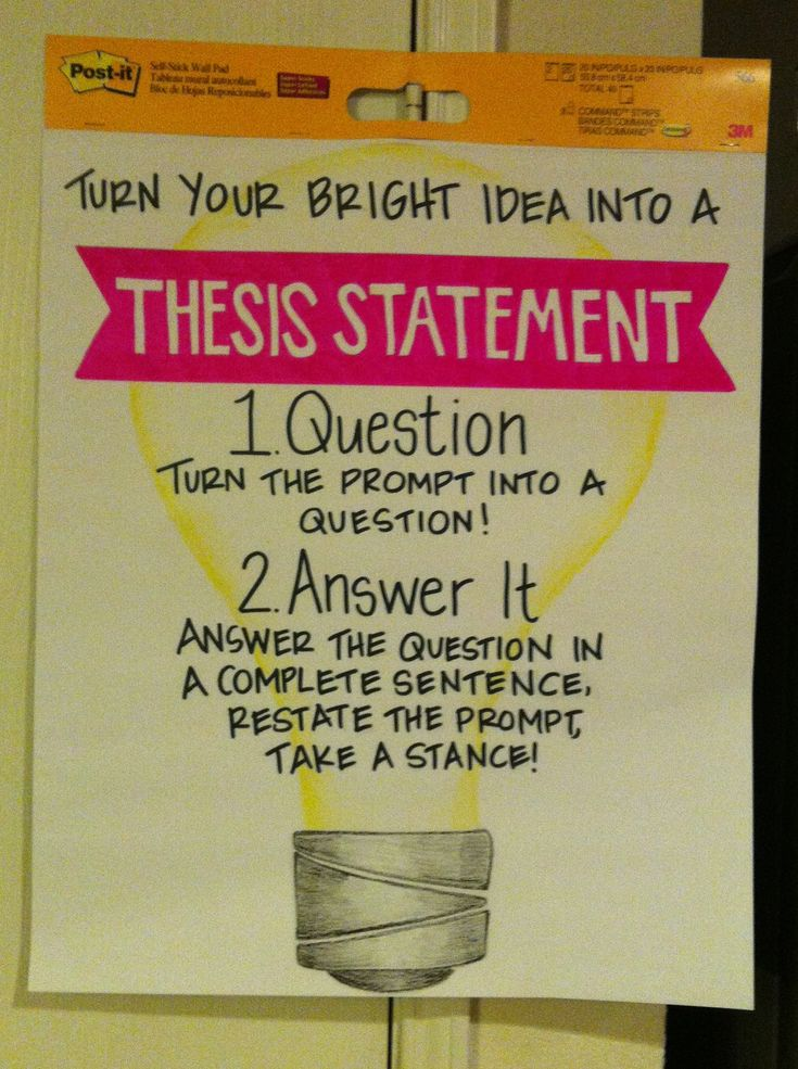 Thesis Statement Anchor Chart My Own Creations
