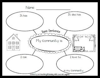 25+ best ideas about Communities unit on Pinterest