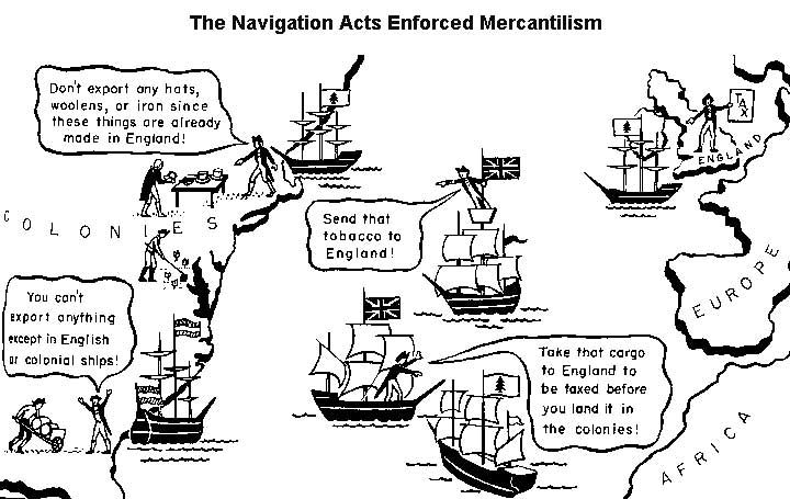 Mercantilism and the Navigation Acts. Landmark History
