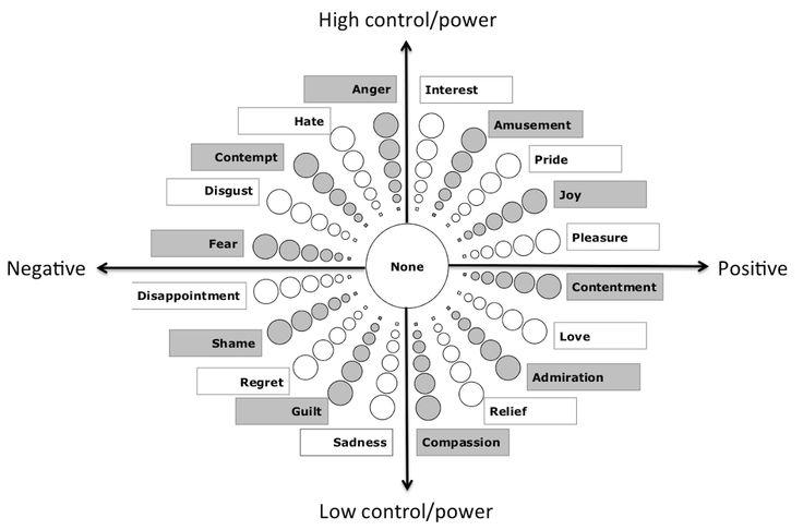 Wiring Traulsen Diagrams Rlt132wut Tts Wiring Diagram
