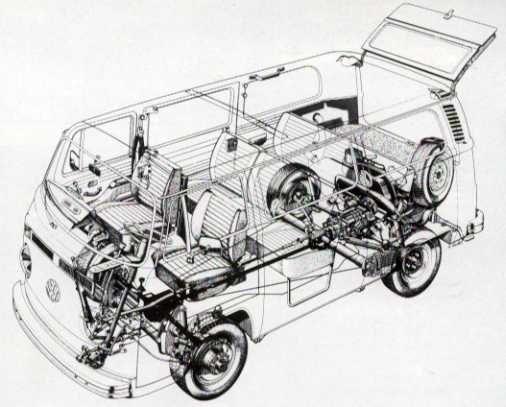 Volkswagen Camper/Van-Page 2| Classic Motorsports forum