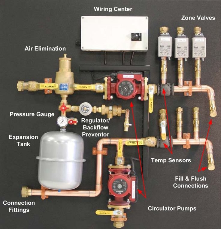 thermostat wiring diagram baseboard heater 4 way switch with dimmer 17 best images about radiant floor heating on pinterest   systems, home and engineering