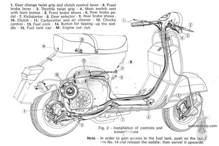 Http://scooterhelp.com/manuals/VSE1T.manual/07.jpg