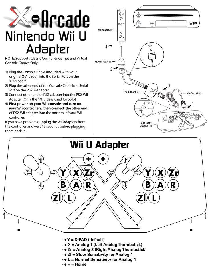 1000+ images about Arcade Button Inserts on Pinterest
