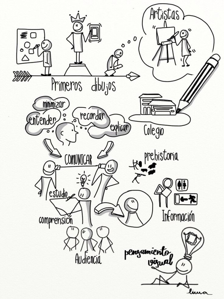 1001 best images about Visual notes on Pinterest