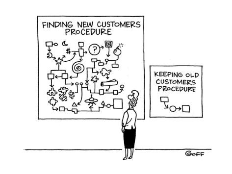 1000+ images about Sales & Marketing Cartoons on Pinterest