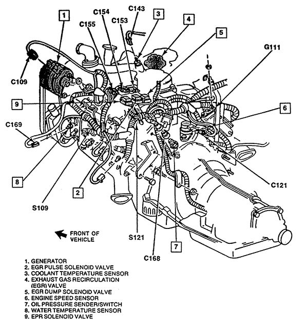 1989 gm 350 engine diagram