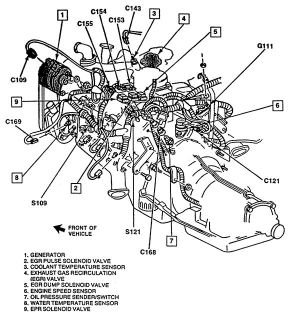 Basic Car Parts Diagram | 1989 Chevy Pickup 350 Engine