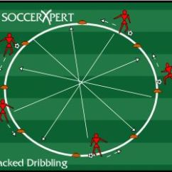 Soccer Positions Diagram Tongue Piercing Drill Diagram: Jam-packed Dribbling | Pinterest ...