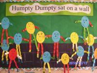 17 best ideas about Nursery Display Boards on Pinterest ...
