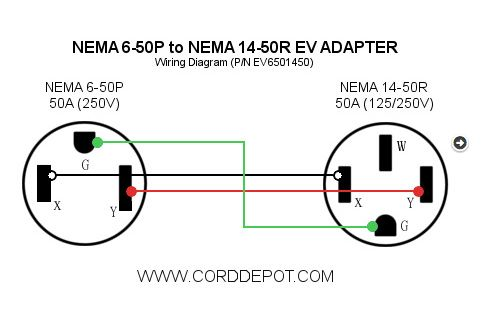 wiring diagram for nema 14 50r receptacle swm 6 6-20r ~ elsavadorla