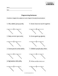 Sentence Diagramming Modifiers