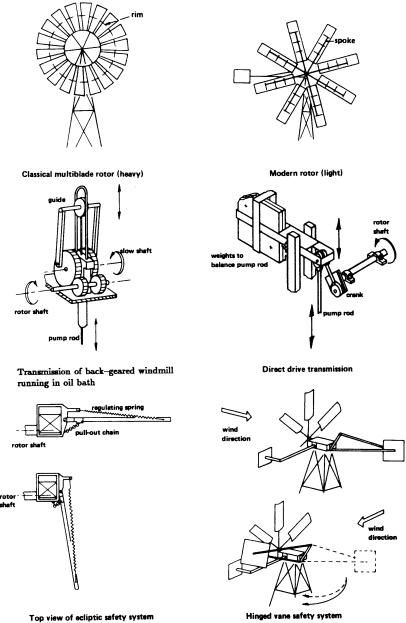 1000+ ideas about Solar Powered Water Pump on Pinterest
